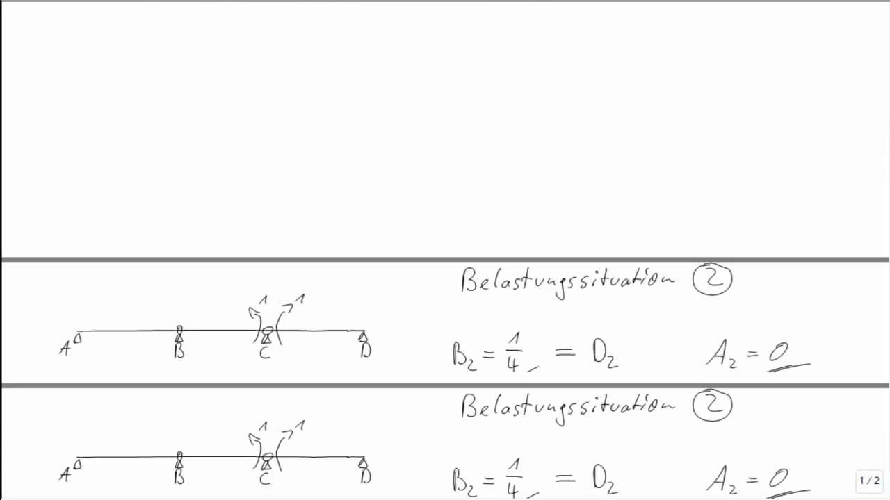 Statik kraftgr enverfahren dreifeldtr ger einzellasten 2 for Biegelinie tabelle