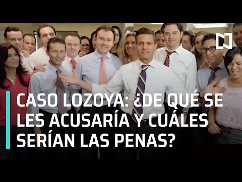 ¿Peña Nieto y Videgaray podrían ser encarcelados por delitos electorales? - En Punto