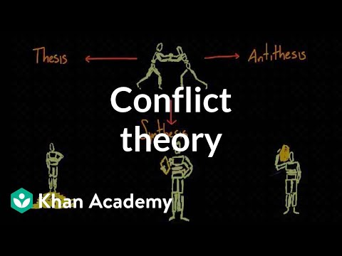Conflict theory | Society and Culture | MCAT | Khan Academy