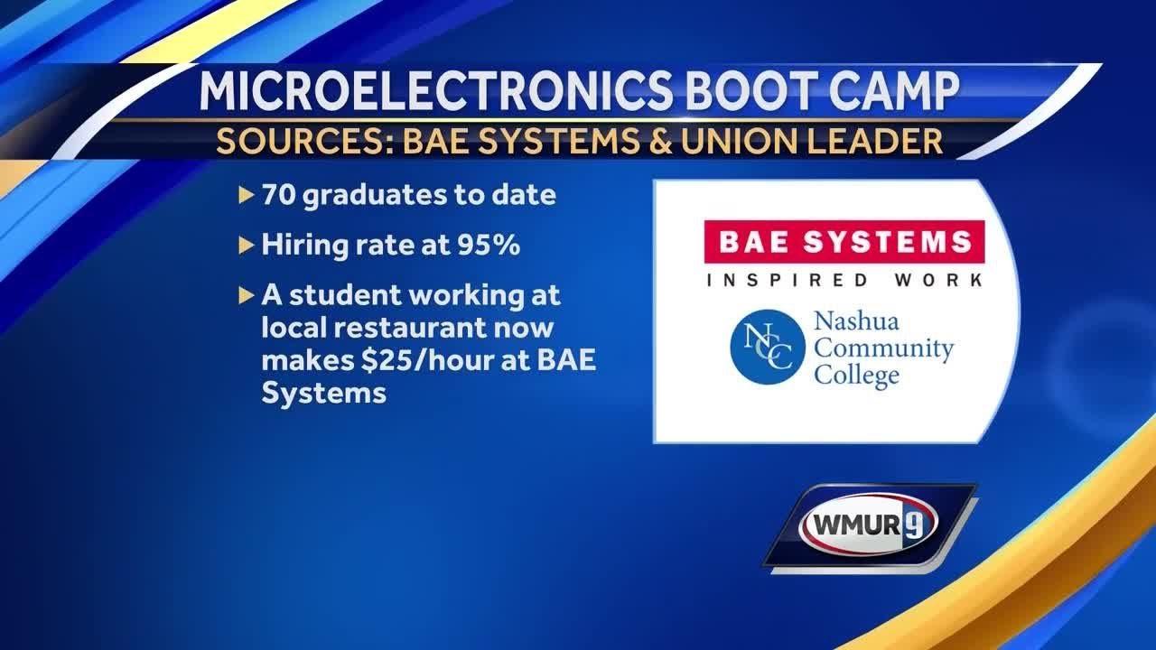 Microelectronics Boot Camp