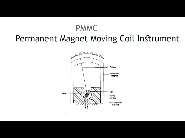 PMMC - Permanent Magnet Moving Coil Instrument in Bangla | Voltage Lab