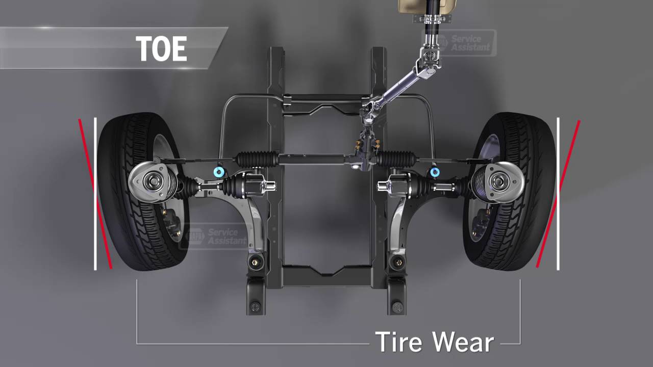 How Wheel Alignment Works
