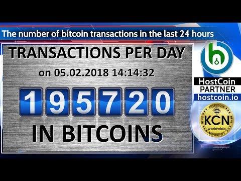 Количество транзакций за день