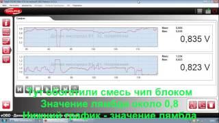 Графики работы эмулятора SK-08