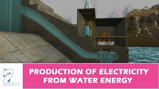 PRODUCTION OF ELECTRICITY FROM WATER ENERGY