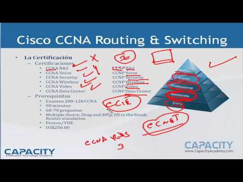 Curso Cisco CCNA Routing & Switching - Introducción al curso de Cisco CCNA - CAPACITY - 1 / 3