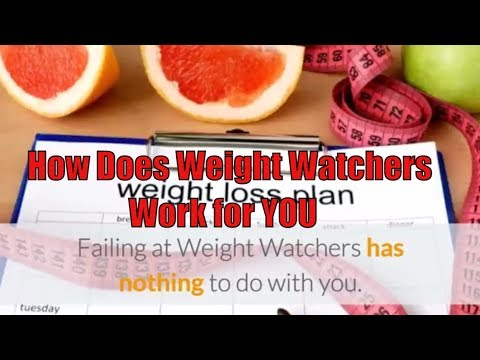 how-does-weight-watchers-work-?-will-weight-watchers-work-for-you?