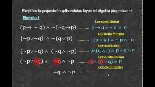 SIMPLIFICACIÓN DE PROPOSICIONES LÓGICAS (1) - MATEMÁTICA