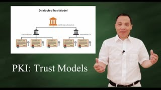 PKI -  trust & chain of trust -why, who and how?