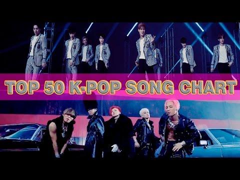 MV CHART [YOUR KPOP] Top 50 K-Pop Songs (June 2015   Week 1)