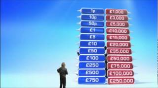 Celebrity Deal or No Deal Intro