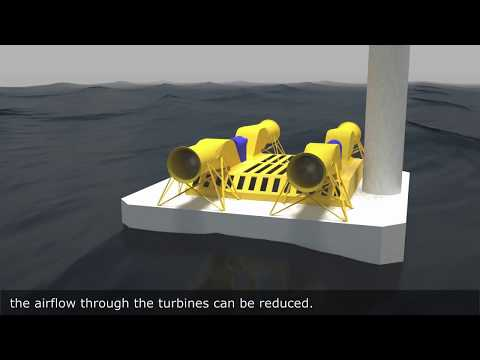 fluventum, a combined wind and wave energy converter