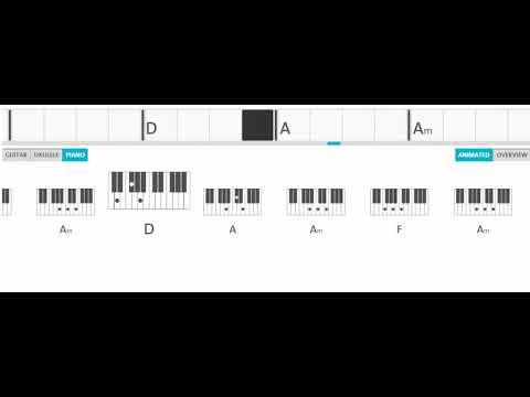 Nella Kharisma Piker Keri Dangdut Koplo Chord Kunci Piano