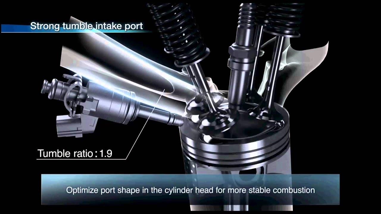 Honda 2016 civic 1 5l turbo and 2017 2 0l turbo type r engine technology youtube