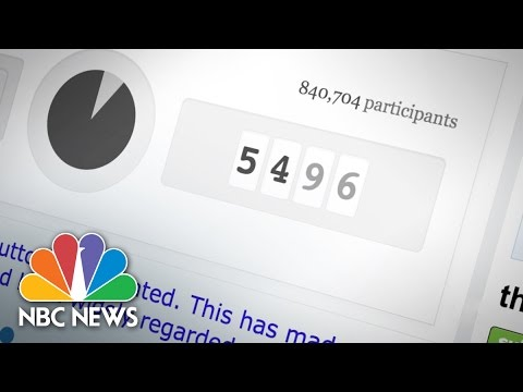 The Button: Social Experiment or Reddit Prank? | NBC News