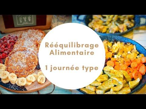 rééquilibrage-alimentaire--exemple-menu:-pancakes-healthy,-assiette-complète-poulet,-légumes