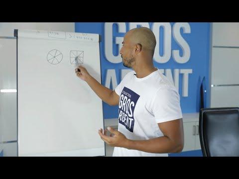 2 MÉTHODES pour trouver une IDÉE de business