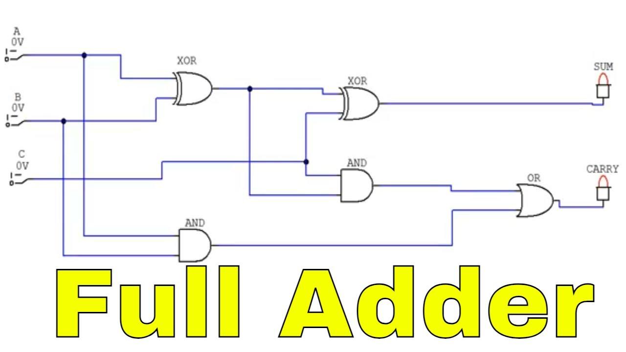 full adder circuit tutorial bangla youtube rh youtube com Series Circuit Diagram Electronic Circuit Diagrams