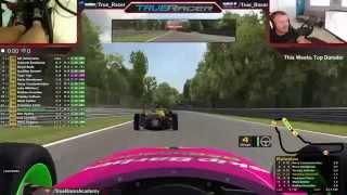 iRacing Gameplay at its Finest. Skip Barber Full Race at Monza