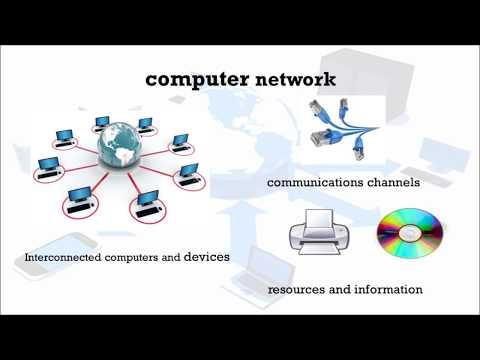 Types of  Computer Networks (PAN, LAN, MAN & WAN)