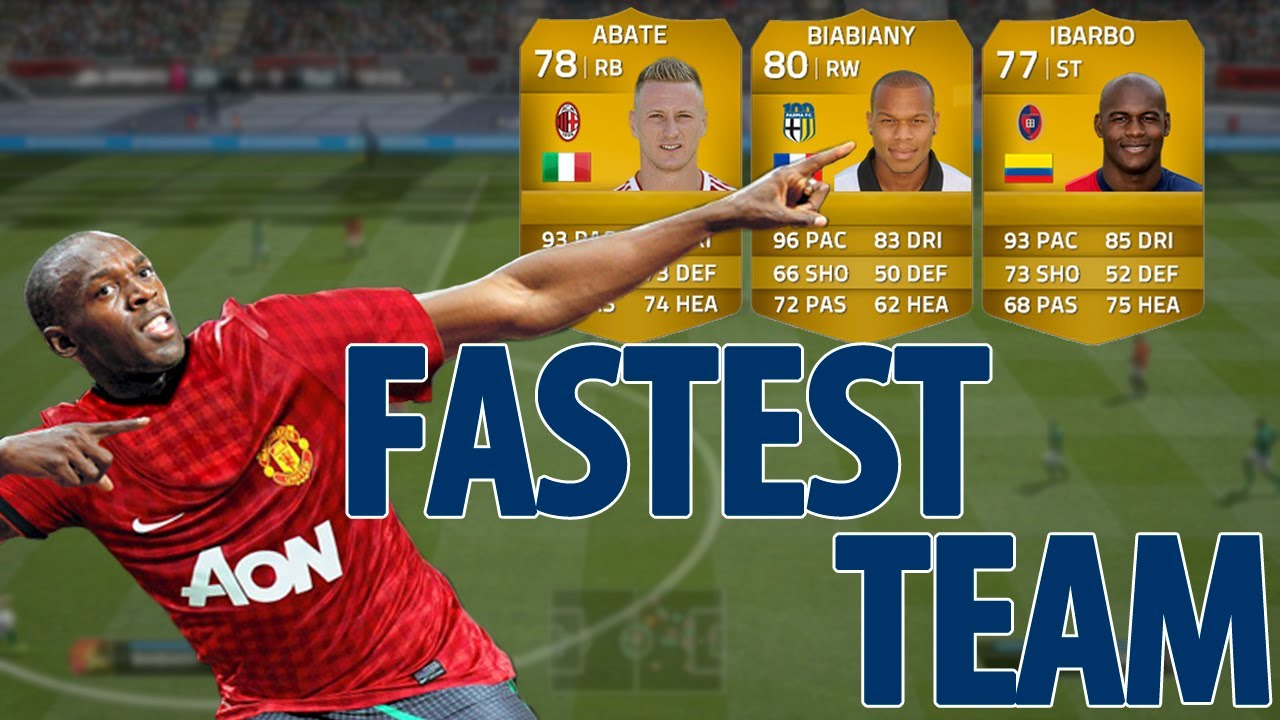 FIFA 14 Top Players - Ratings on Ultimate Team - Futhead