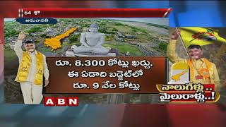 Developments in Andhra Pradesh Under Chandrababu Naidu