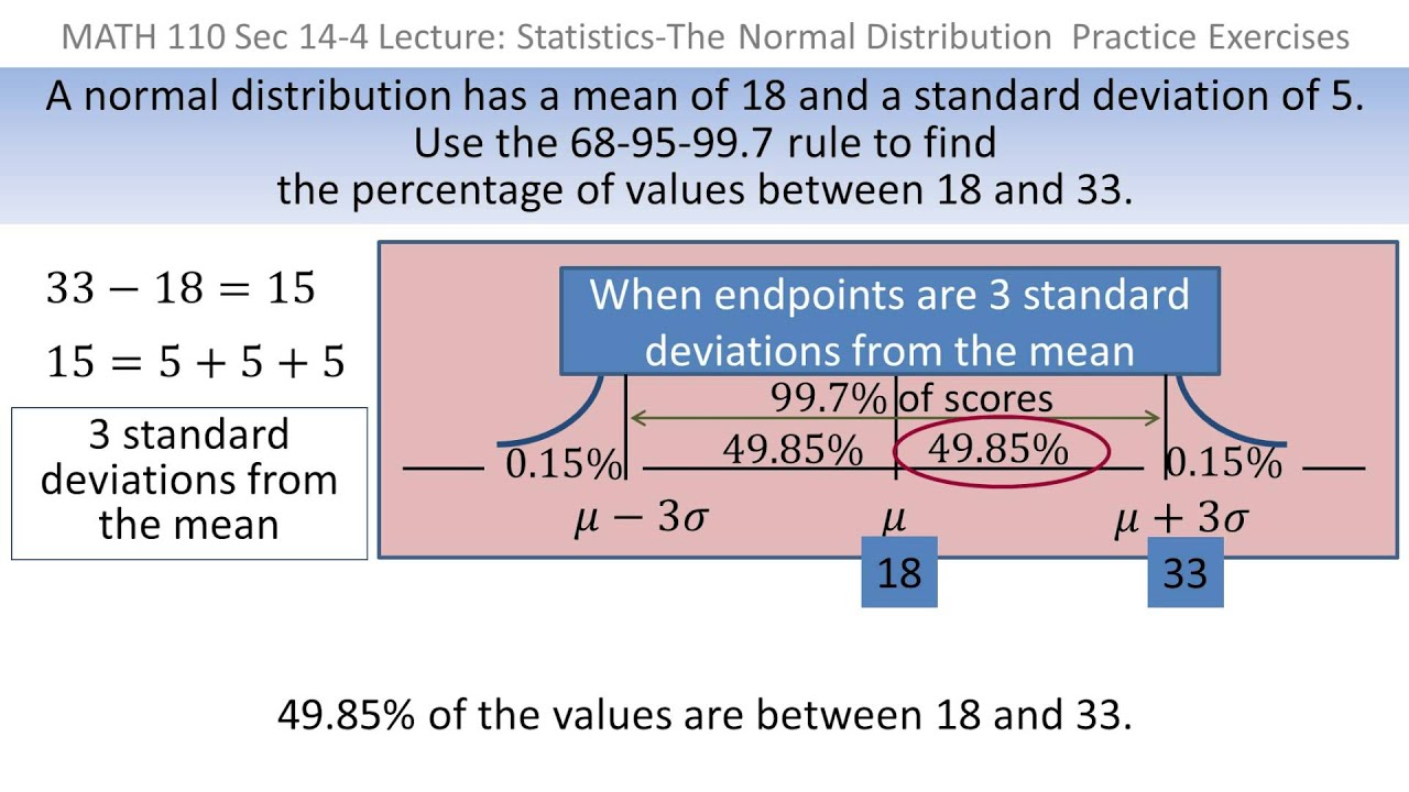 5 tips for understanding standard deviation - Statistics Two Normal Distribution Problems