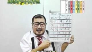 2011年9月10日(土)飯塚オート第12Rの予想動画です。 出演:芋洗坂係長.