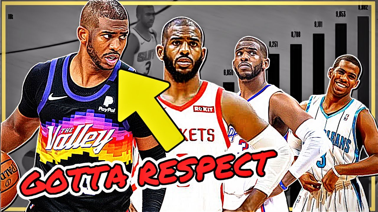 Chris Paul: The Story Of A Point God