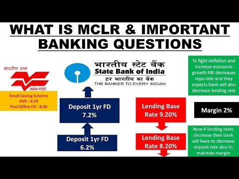 What is Marginal Cost Based Lending Rate (MCLR) | MCLR Vs Base Rate