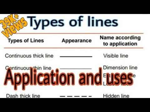 Types of Lines( Basics of Engineering Graphics)