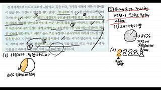 책먹는고래-독해력비타민4단계 19회
