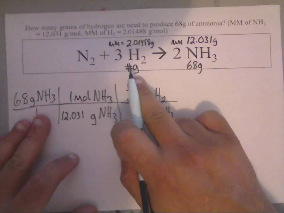stoichiometry - grams to grams  using a balanced equation  video  1
