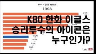 [KBO] 한화이글스 통산 투수 승리 1등은 누구인가?