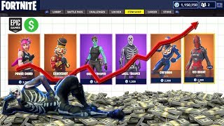 How Fortnite Steals All Your Money