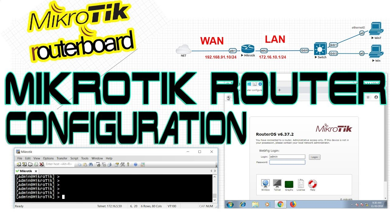 Mikrotik Router Configuration First Time Setup Tutorial, DHCP Server, LAN,  WAN Routerboard RouterOS