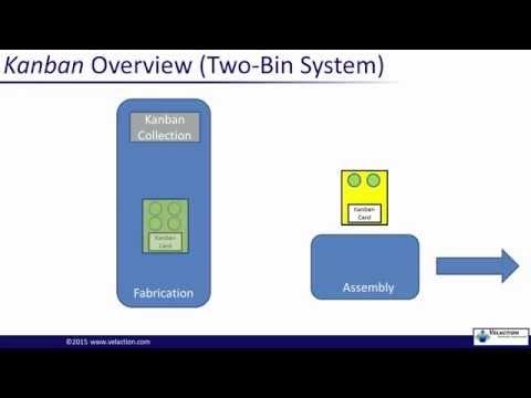 Musicas.cc - Baixar Two Bin System