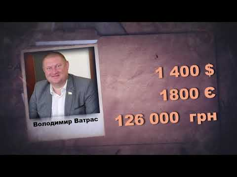 TV7plus Телеканал Хмельницького. Україна: Тележурнал
