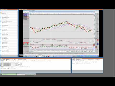 Qamar Asian GBPJPY +22 Recap 19/04/2011