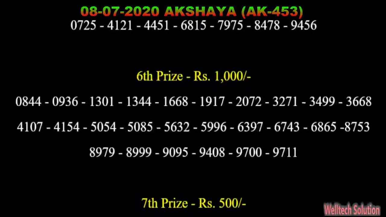 Lotto 11.07.20