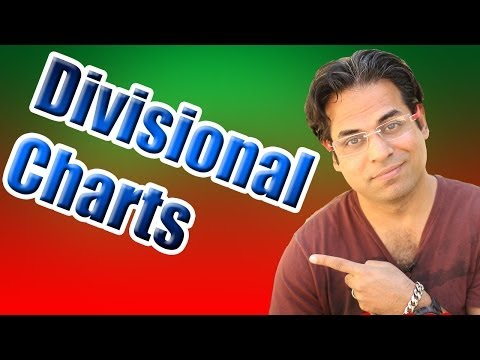 Divisional Charts in Vedic Astrology (new WEALTH chart in report)