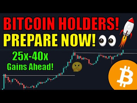 🔴 BITCOIN BREAKING ALL TIME HIGHS! EVERYTHING YOU NEED TO KNOW! YOU MUST PREPARE NOW! Cryptocurrency