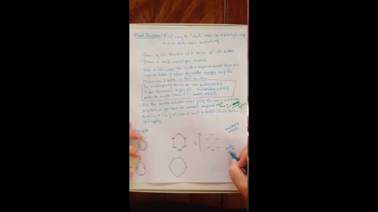Orgo 2 lesson 3 part 1 frost circle youtube orgo 2 lesson 3 part 1 frost circle ccuart Image collections