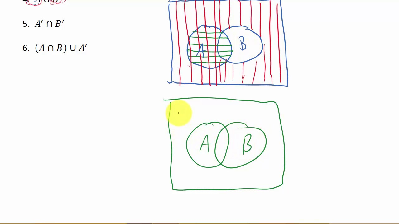 Venn diagrams shading regions two sets part 2 of 2 youtube venn diagrams shading regions two sets part 2 of 2 pooptronica Choice Image