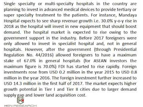 Number of Public Hospitals Indonesia | Hospitals in Jakarta Area | Ken Research