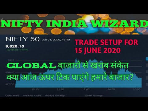 nifty-trading-strategy-for-15-june-2020.-sgx-nifty-live.-bank-nifty-live.
