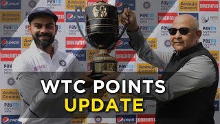 World Test Championship: India scale new heights as rest fall behind