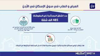 دراسة توصي بوضع استراتيجية لدعم قطاع الإسكان بالتعاون مع المجالس المحلية والبلديات - (21-10-2019)