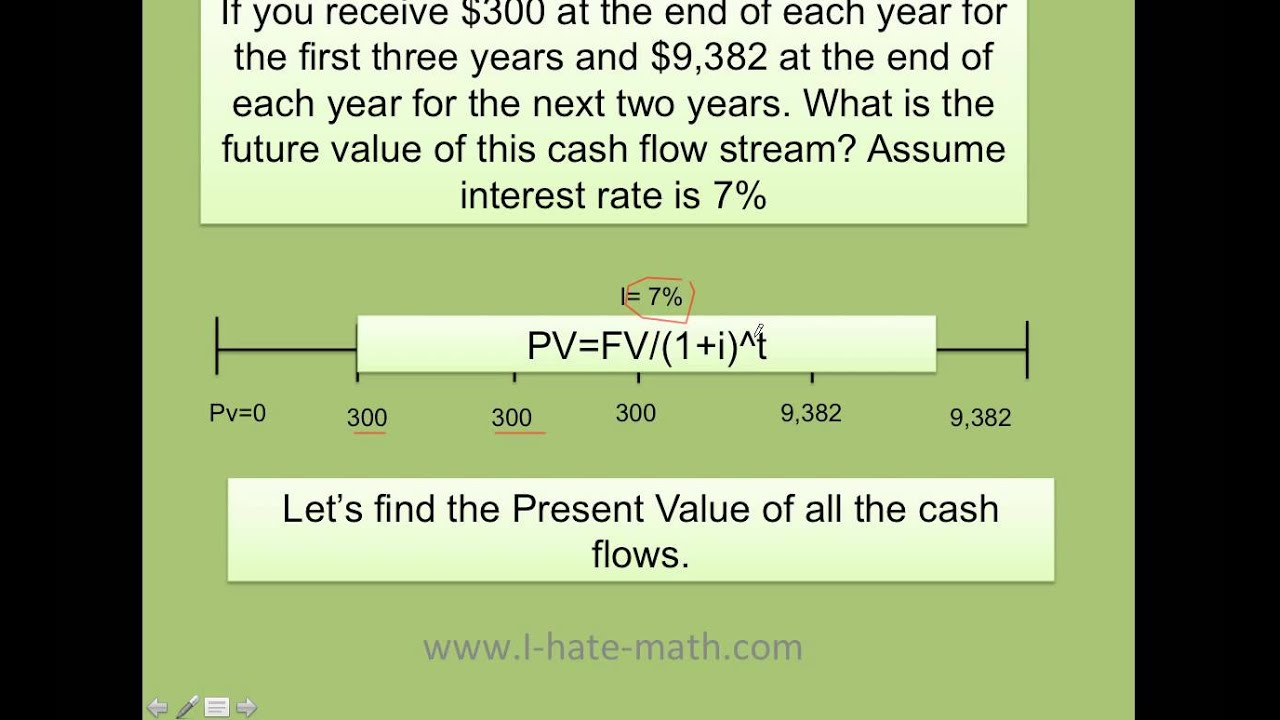 How to find the future value of uneven cash flows by hand and TI83 ...