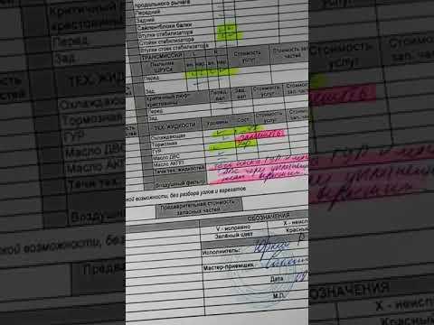 Автосервис FIT SERVICE отзыв , акция бесплатная проверка ходовой части!!!